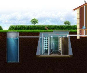 Очистка сточных вод в доме